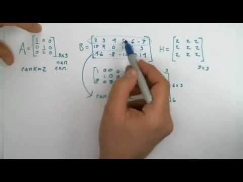 how to find the rank of a matrix-2