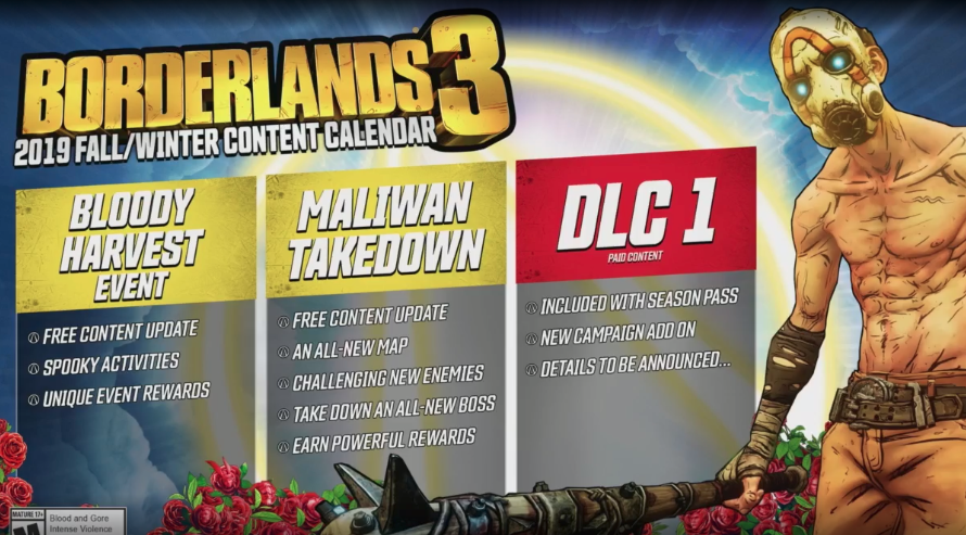 what does the borderlands 2 season pass do