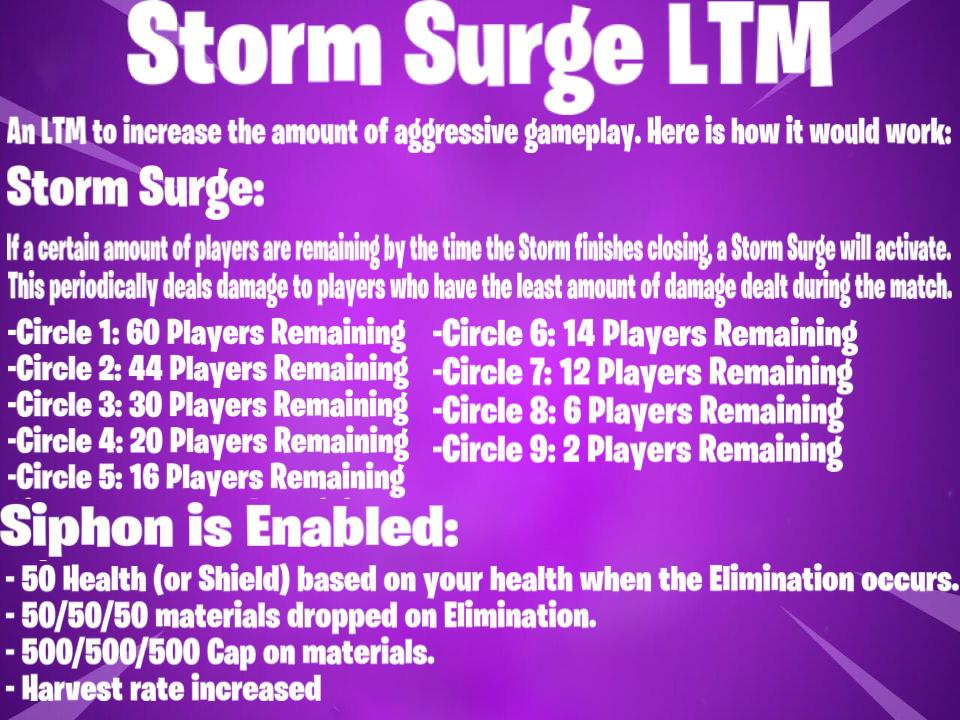 Fortnite Storm Surge Damage What Is Storm Surge And How Does It Work In Fortnite Battle Royale Storm Surge Explained Passionistsisters